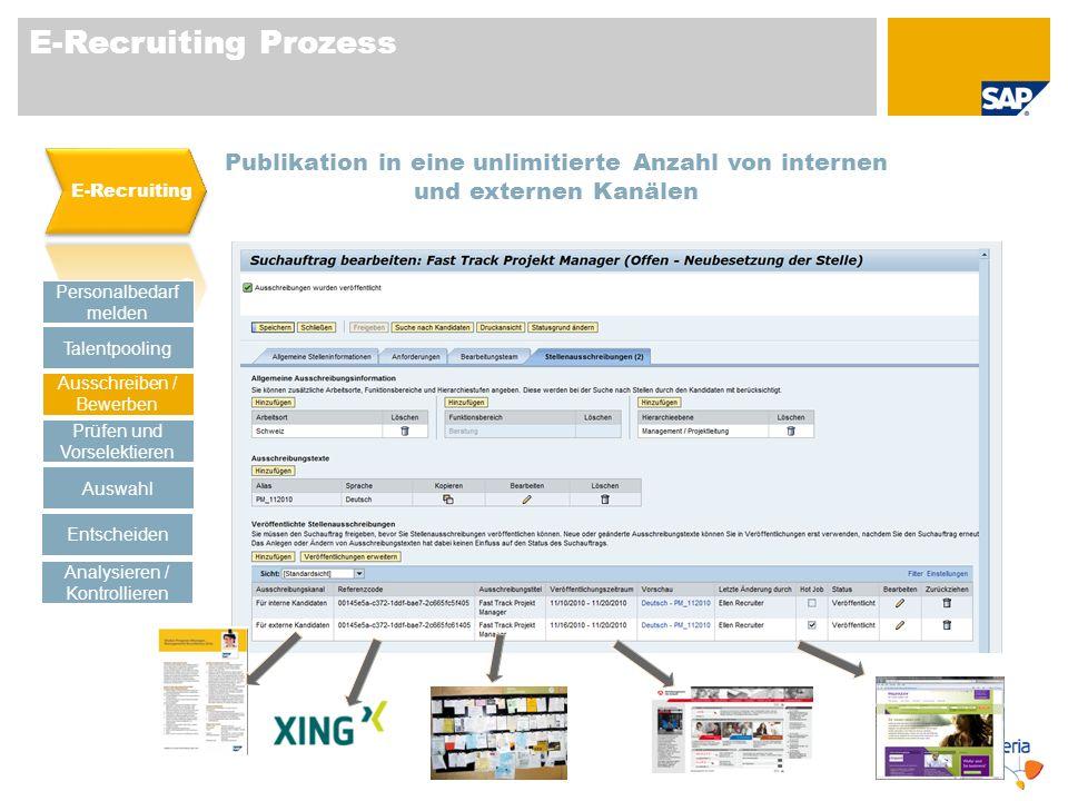 E-Recruiting Prozess E-Recruiting. Publikation in eine unlimitierte Anzahl von internen und externen Kanälen.
