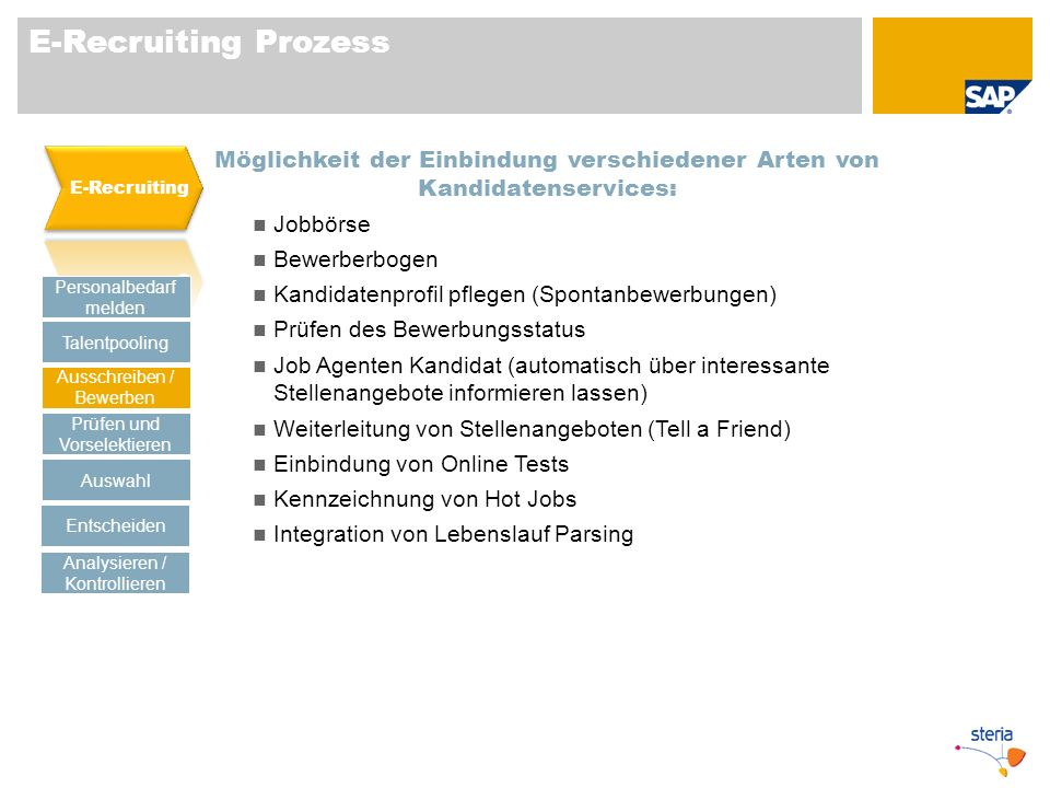 E-Recruiting Prozess E-Recruiting. Möglichkeit der Einbindung verschiedener Arten von Kandidatenservices: