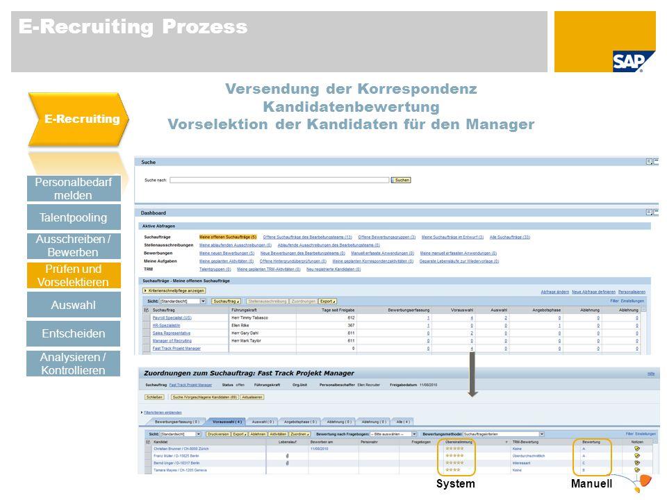 E-Recruiting Prozess Versendung der Korrespondenz Kandidatenbewertung