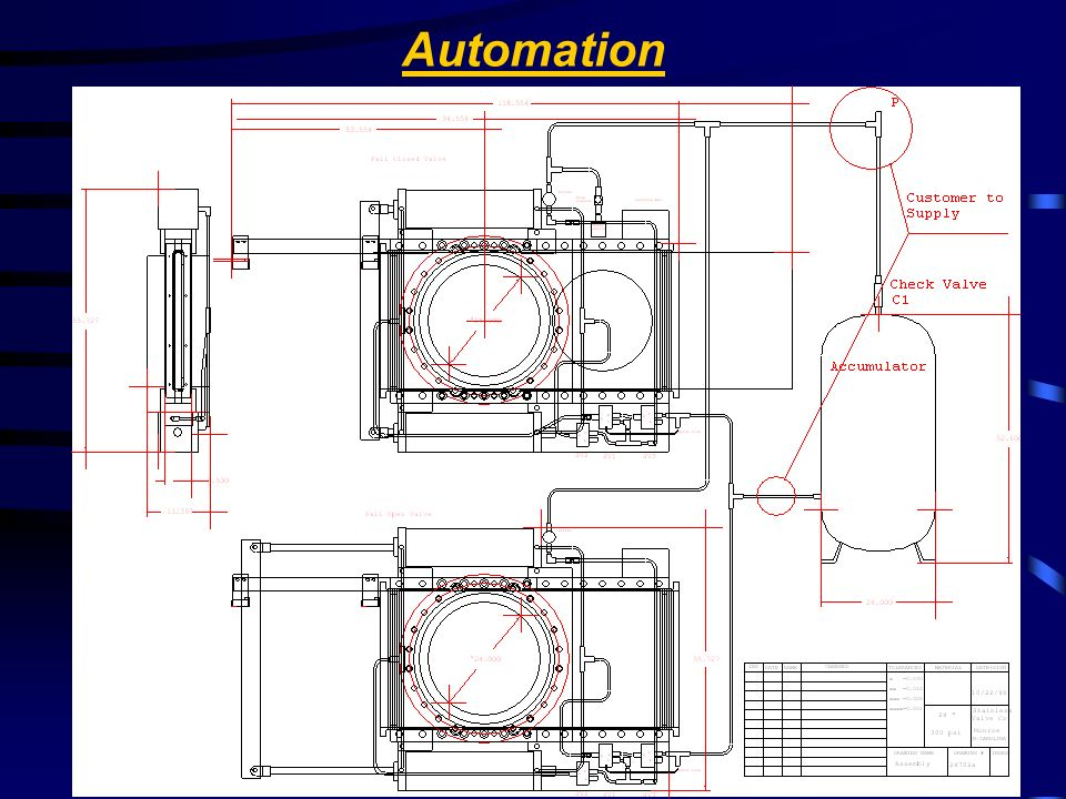 Automation Stainless Valve Co.