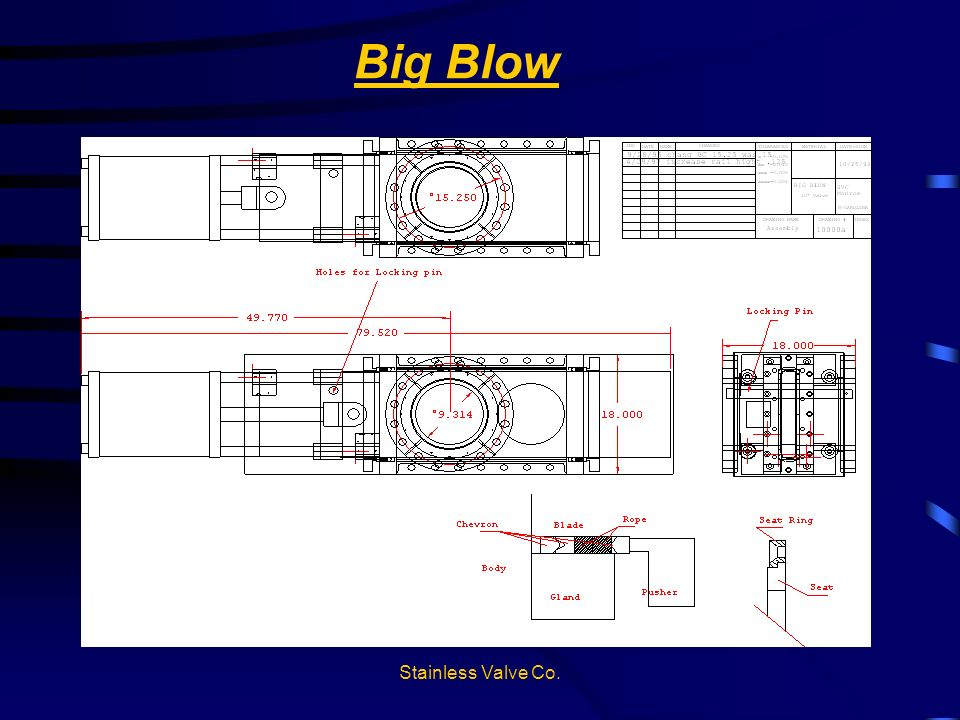 Big Blow Stainless Valve Co.