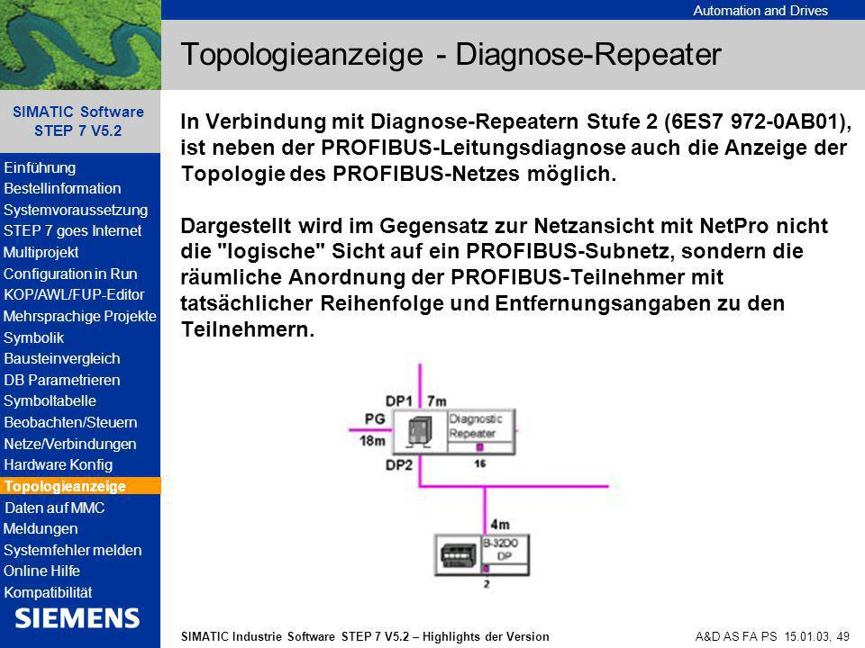 Topologieanzeige - Diagnose-Repeater