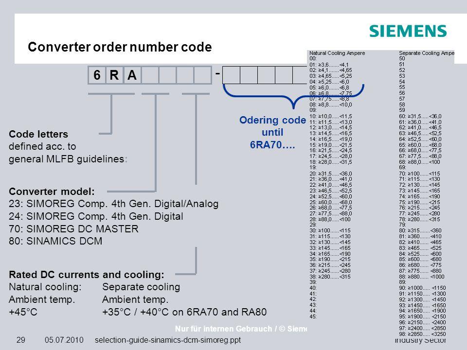 Converter order number code