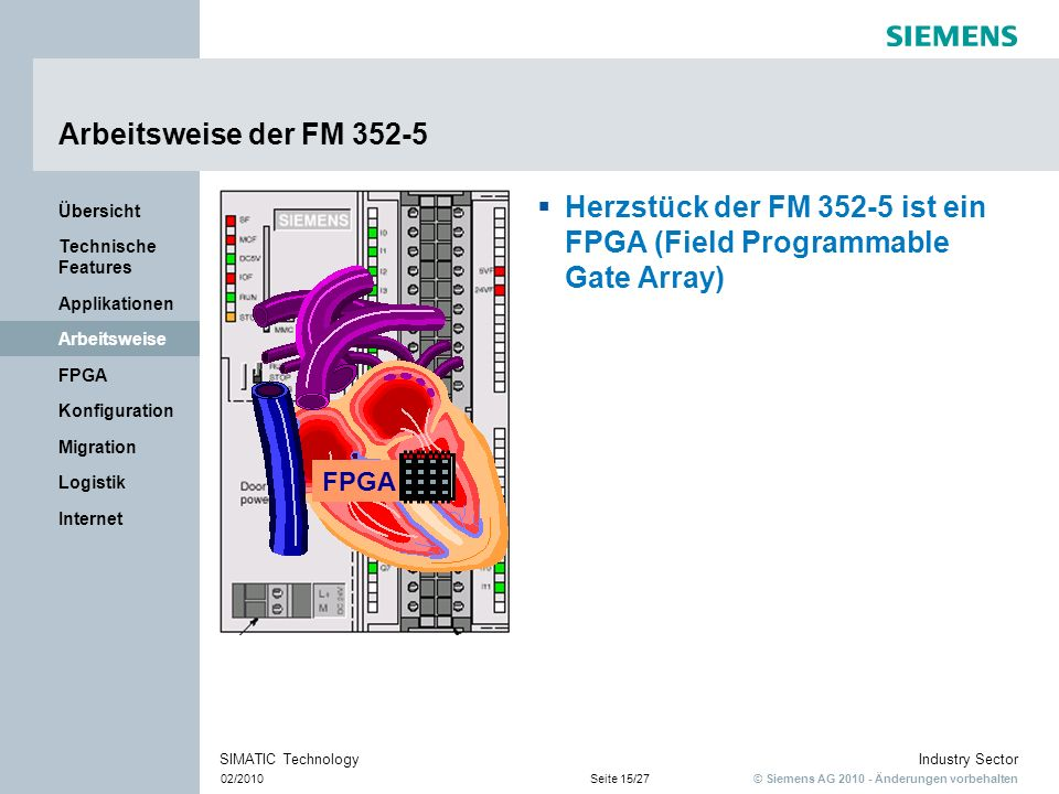 Herzstück der FM 352-5 ist ein FPGA (Field Programmable Gate Array)