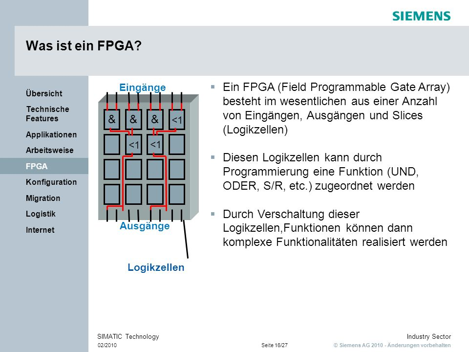 Was ist ein FPGA Logikzellen. & <1. Eingänge. Ausgänge.
