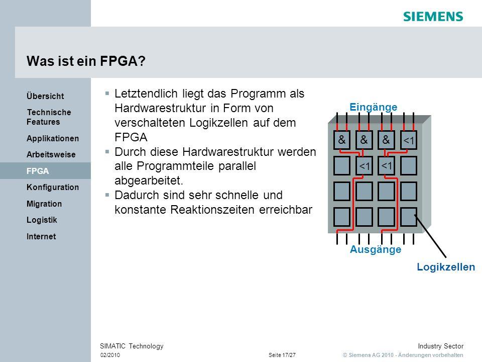 Was ist ein FPGA Übersicht. & <1. Eingänge. Ausgänge. Logikzellen.
