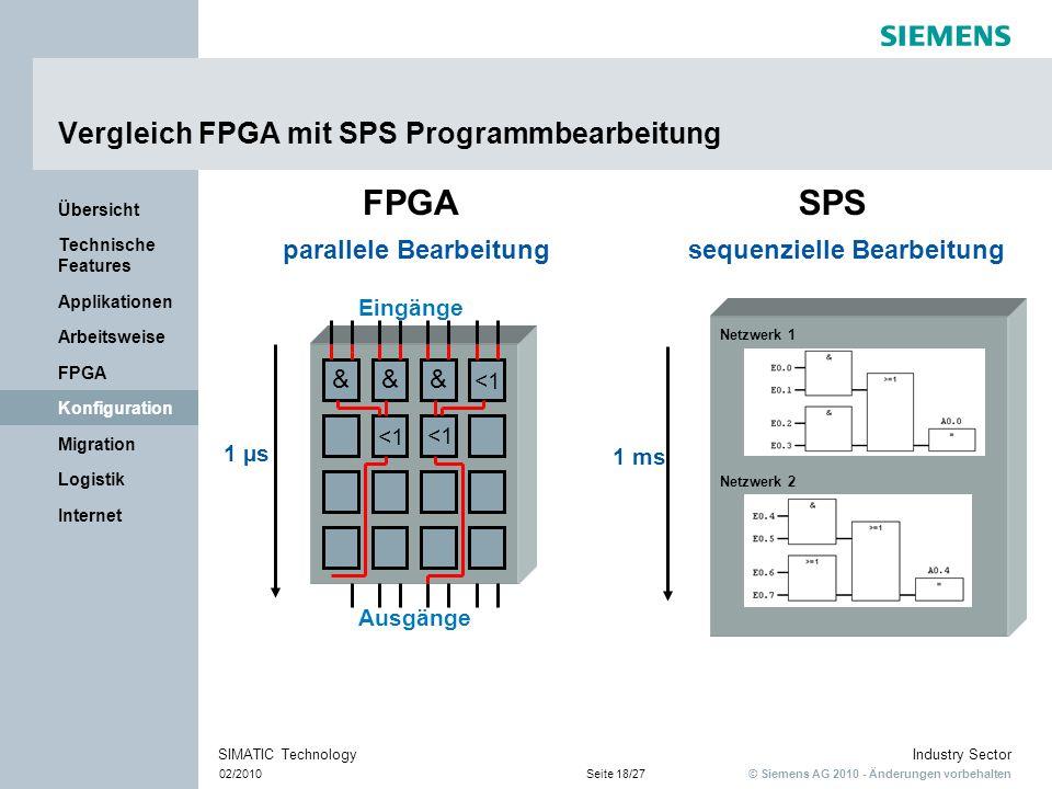 Vergleich FPGA mit SPS Programmbearbeitung