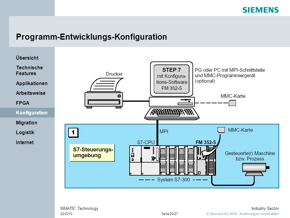Programm-Entwicklungs-Konfiguration