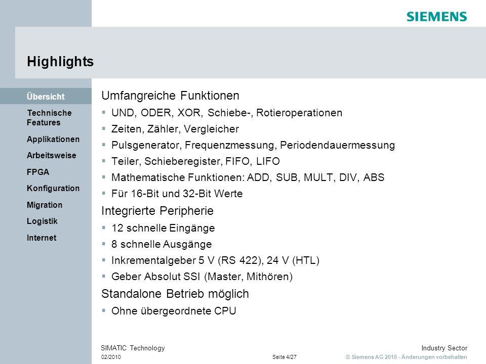 Highlights Umfangreiche Funktionen Integrierte Peripherie