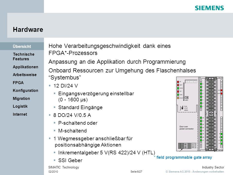 Hardware Hohe Verarbeitungsgeschwindigkeit dank eines FPGA*-Prozessors