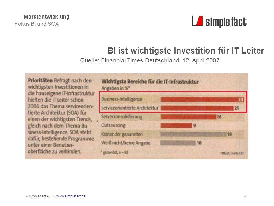 BI ist wichtigste Investition für IT Leiter