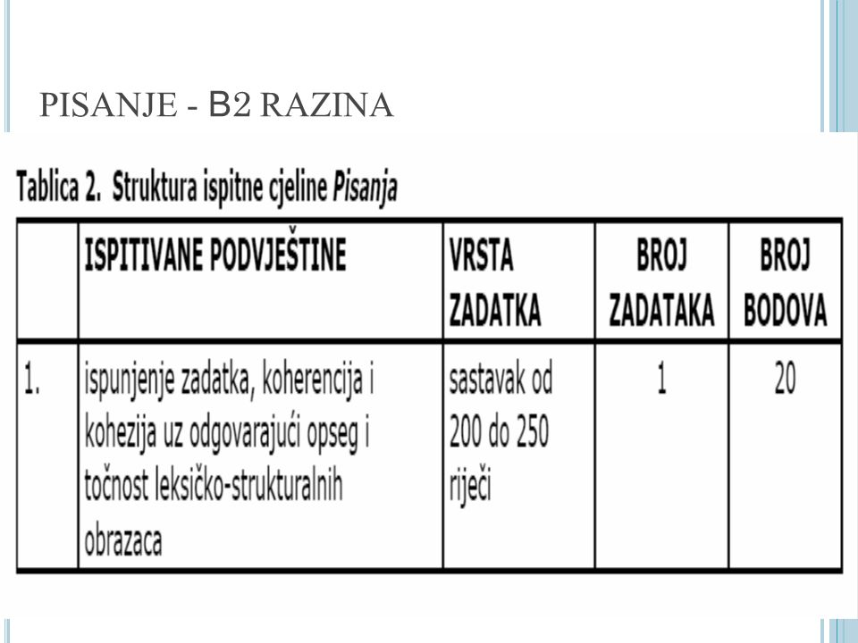 PISANJE - B2 RAZINA