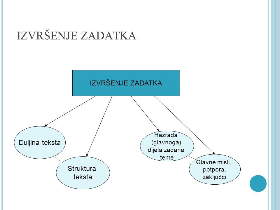 IZVRŠENJE ZADATKA IZVRŠENJE ZADATKA Duljina teksta Struktura teksta