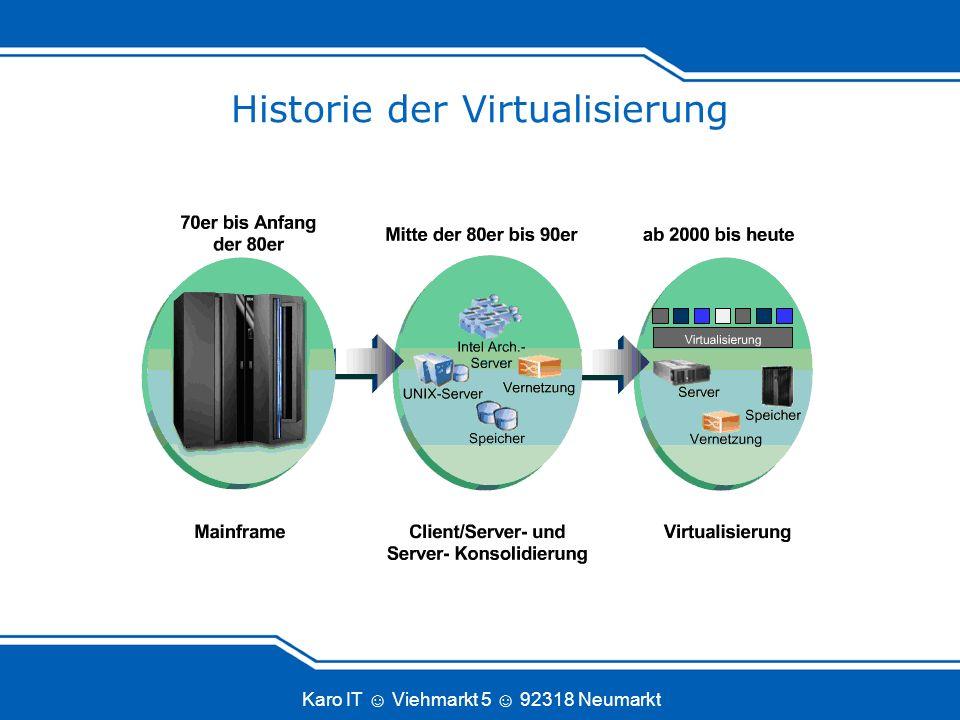 Historie der Virtualisierung