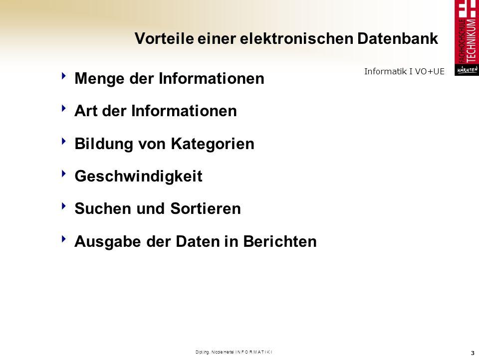 Vorteile einer elektronischen Datenbank