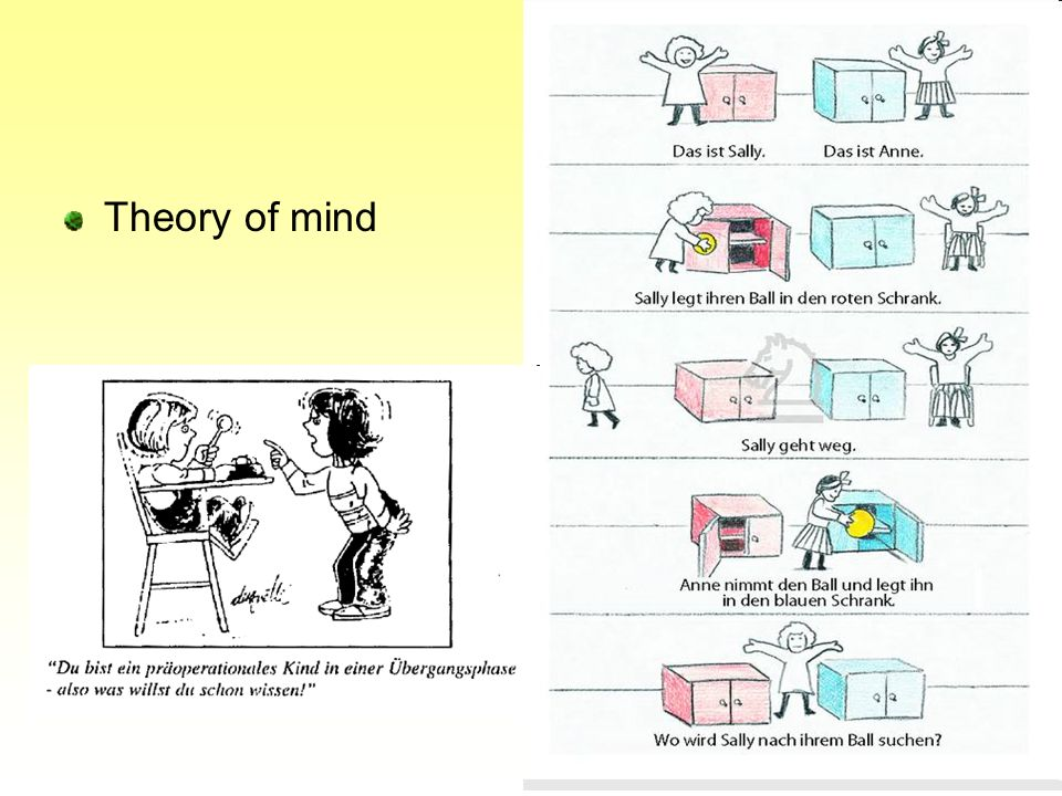 Theory of mind .