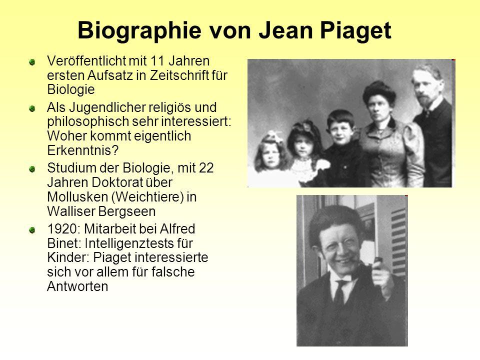 Biographie von Jean Piaget