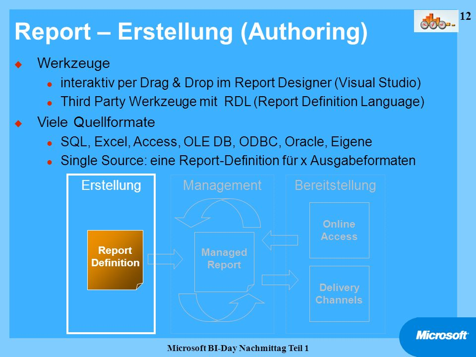 Report – Erstellung (Authoring)