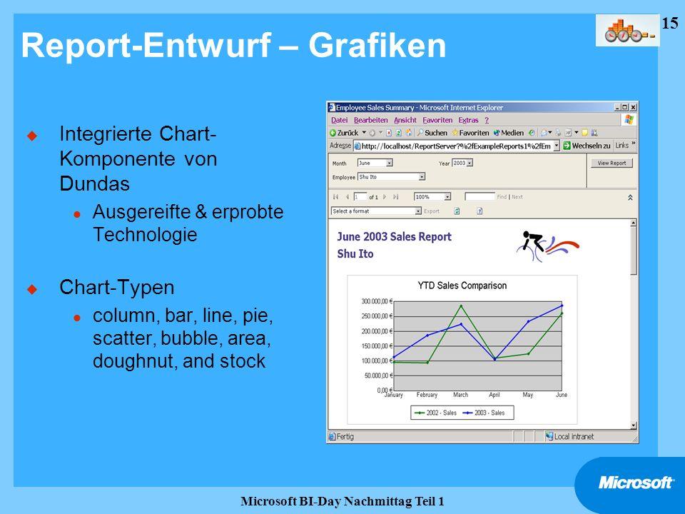 Report-Entwurf – Grafiken