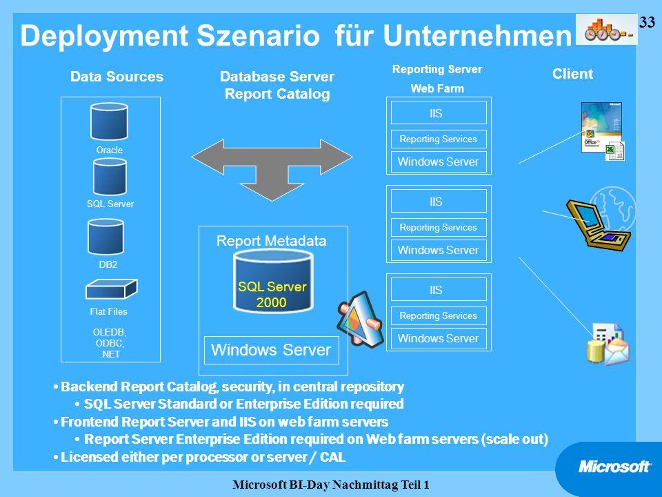 Deployment Szenario für Unternehmen