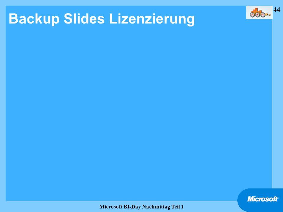 Backup Slides Lizenzierung
