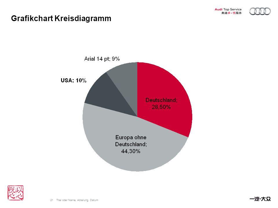 Grafikchart Kreisdiagramm