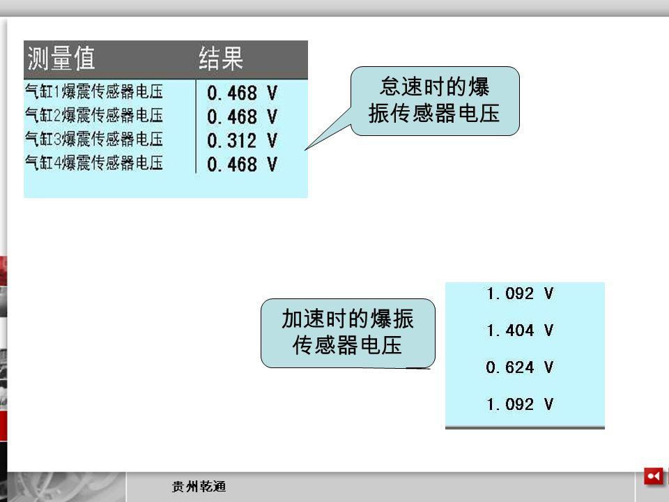 怠速时的爆 振传感器电压 加速时的爆振传感器电压 贵州乾通