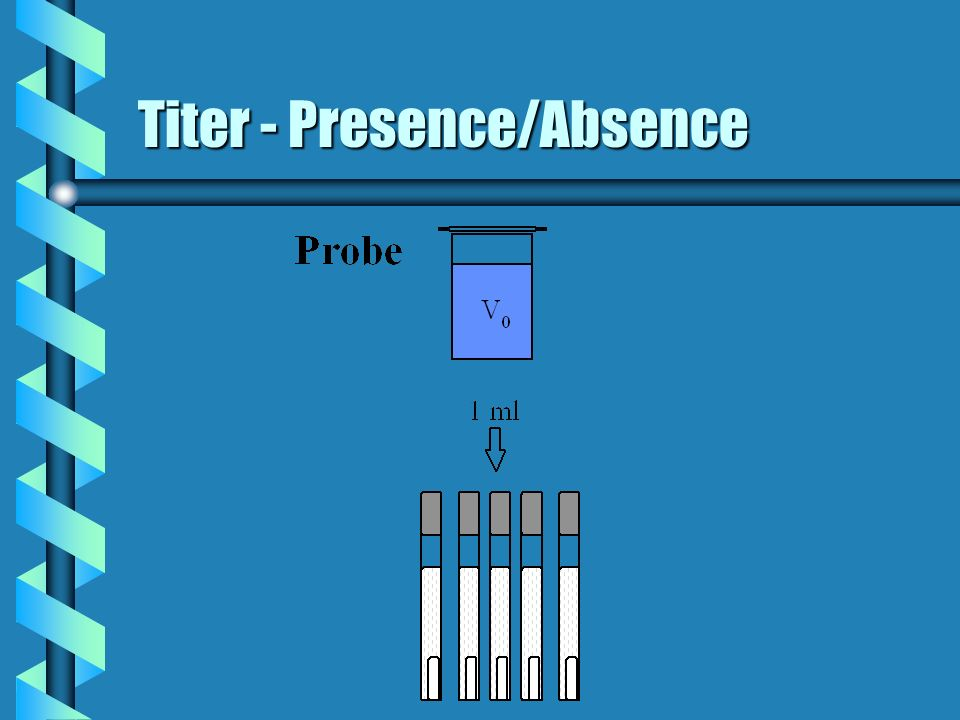 Titer - Presence/Absence