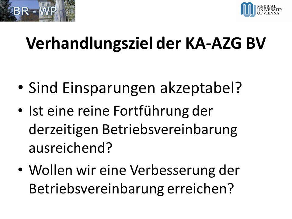 Verhandlungsziel der KA-AZG BV