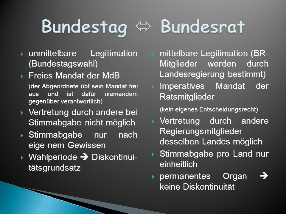 Bundestag  Bundesrat unmittelbare Legitimation (Bundestagswahl)