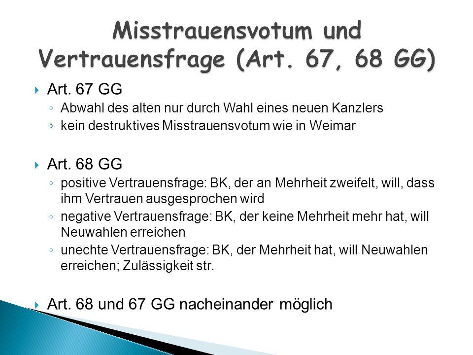 Misstrauensvotum und Vertrauensfrage (Art. 67, 68 GG)