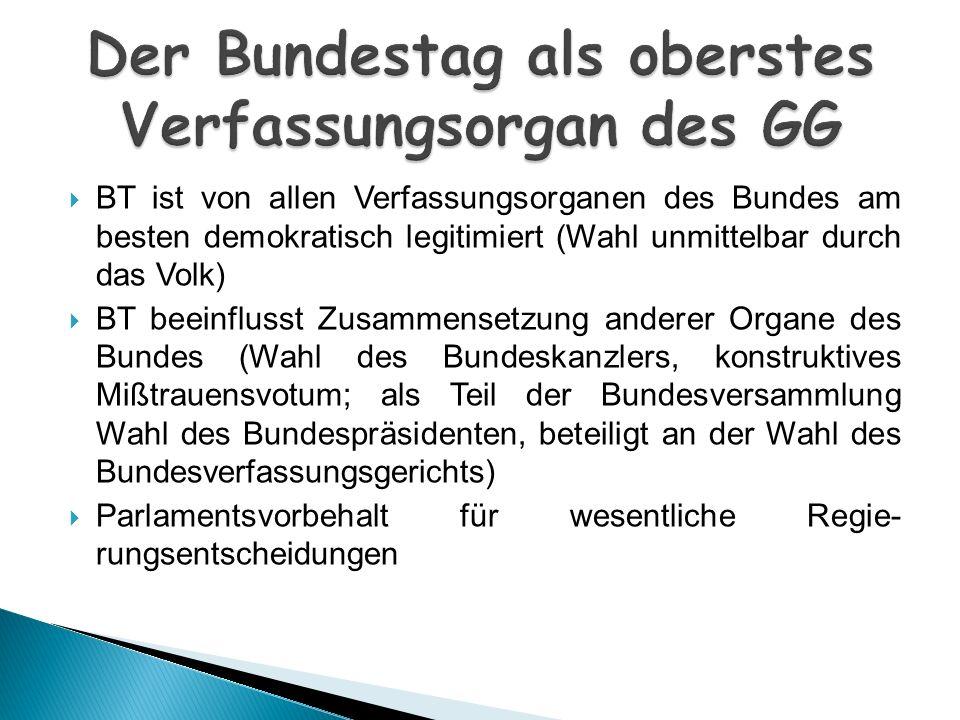 Der Bundestag als oberstes Verfassungsorgan des GG