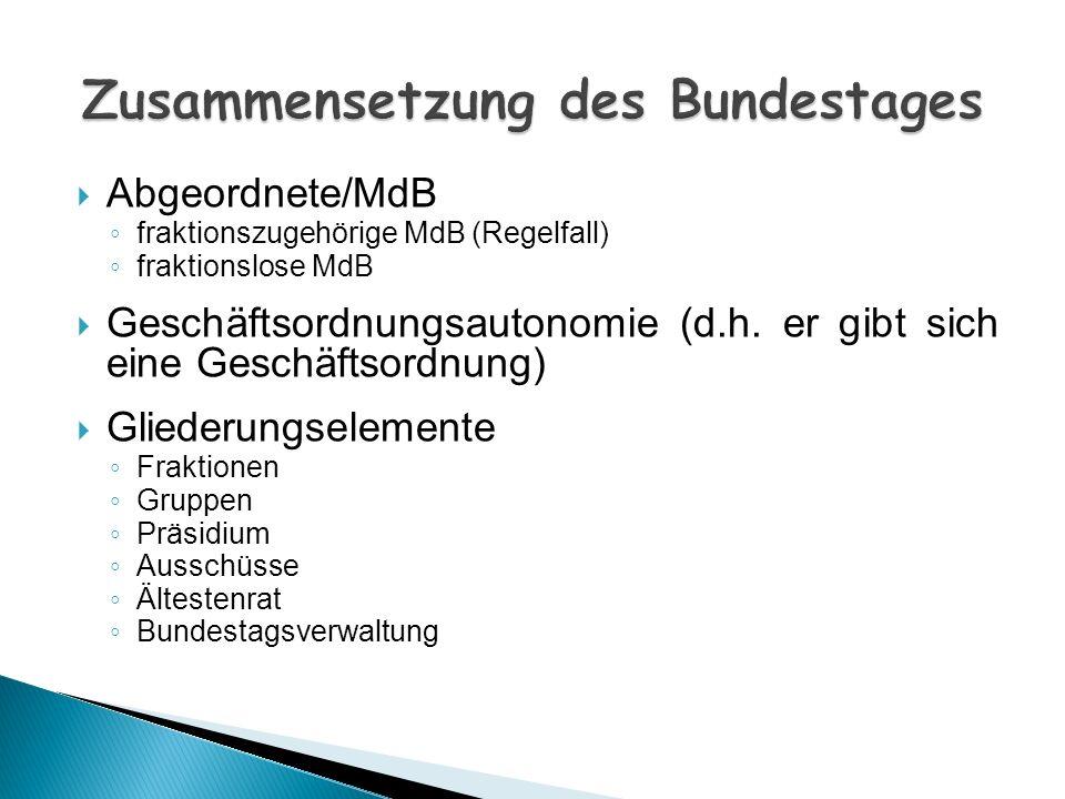 Zusammensetzung des Bundestages