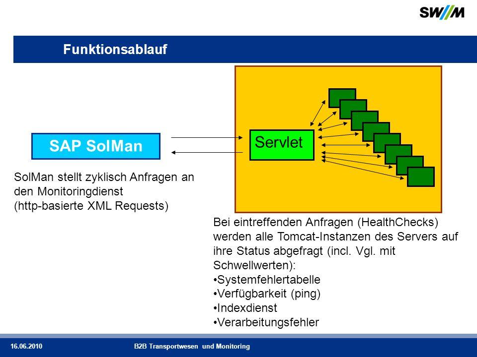 Servlet SAP SolMan Funktionsablauf
