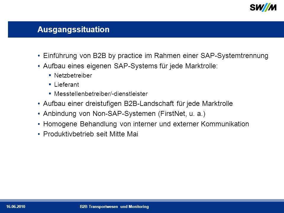 Ausgangssituation Einführung von B2B by practice im Rahmen einer SAP-Systemtrennung. Aufbau eines eigenen SAP-Systems für jede Marktrolle: