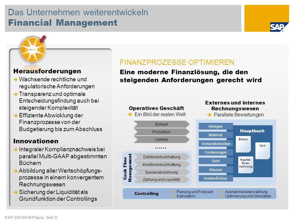Das Unternehmen weiterentwickeln Financial Management