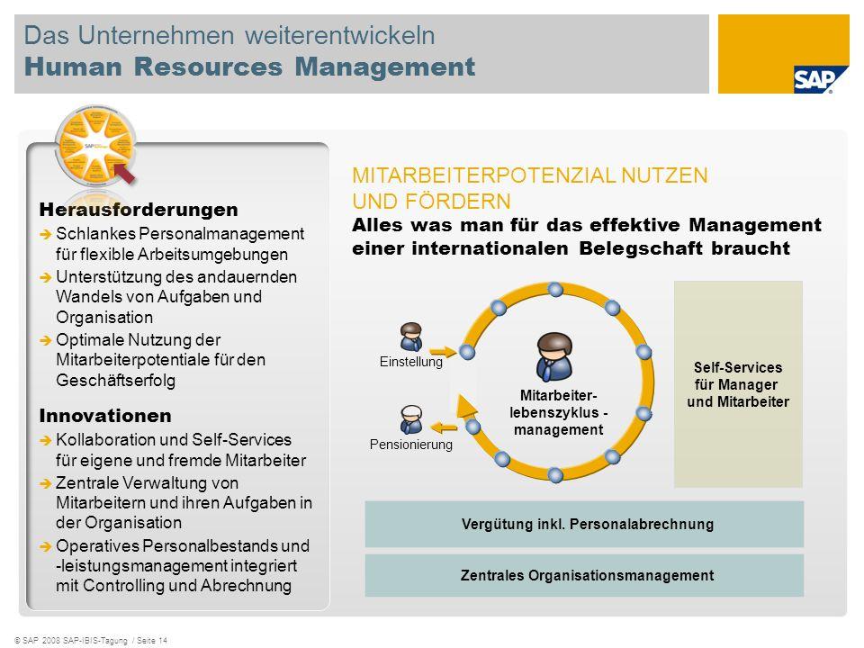 Das Unternehmen weiterentwickeln Human Resources Management