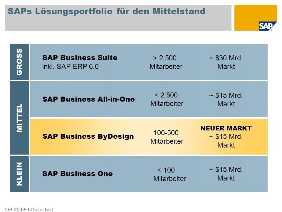 SAPs Lösungsportfolio für den Mittelstand