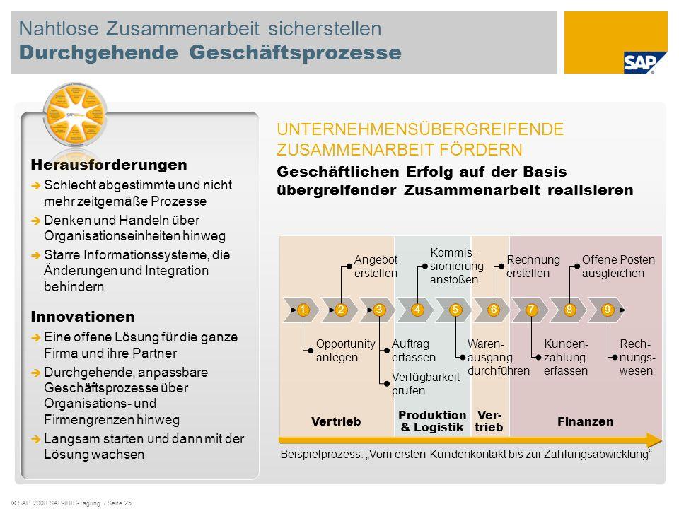 Nahtlose Zusammenarbeit sicherstellen Durchgehende Geschäftsprozesse