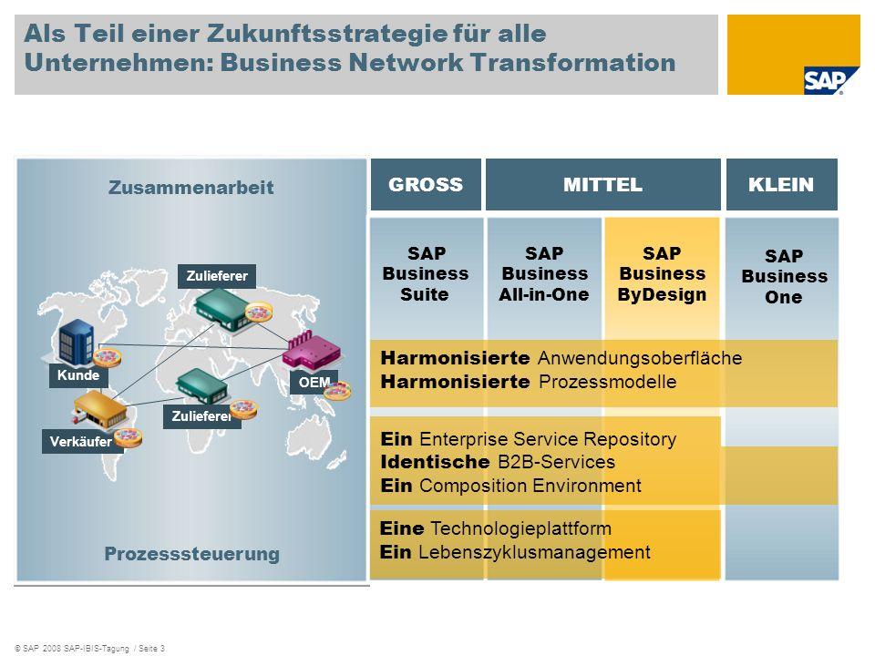 Als Teil einer Zukunftsstrategie für alle Unternehmen: Business Network Transformation