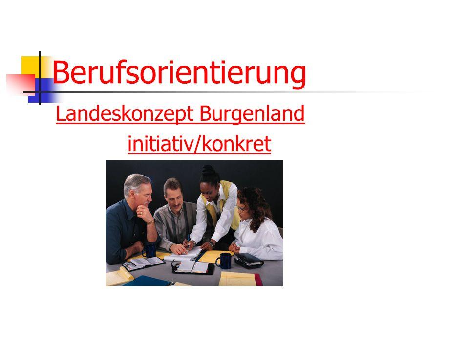 Berufsorientierung Landeskonzept Burgenland initiativ/konkret