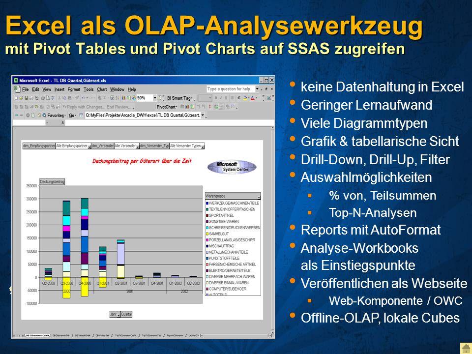 Excel als OLAP-Analysewerkzeug mit Pivot Tables und Pivot Charts auf SSAS zugreifen