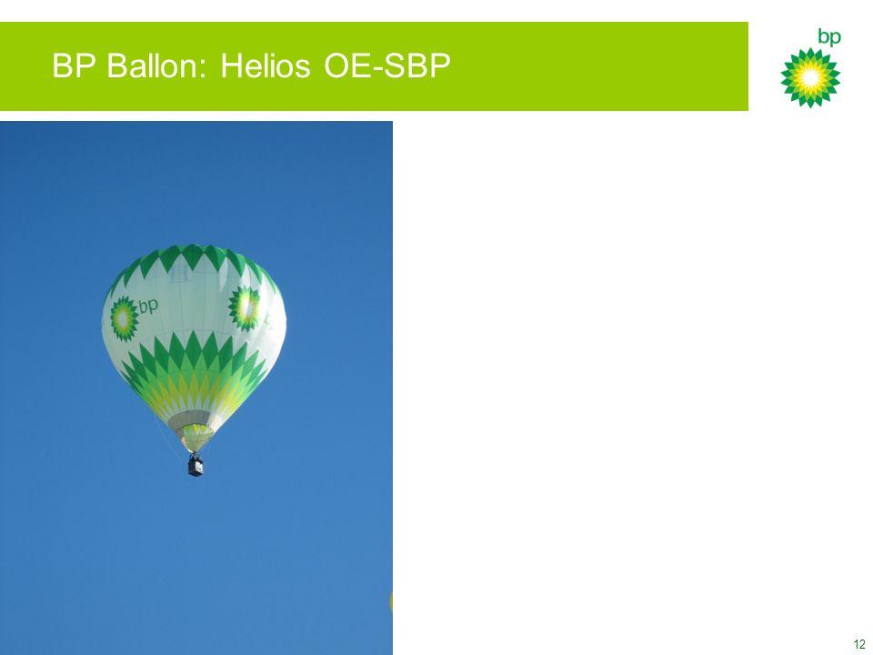 BP Ballon: Helios OE-SBP