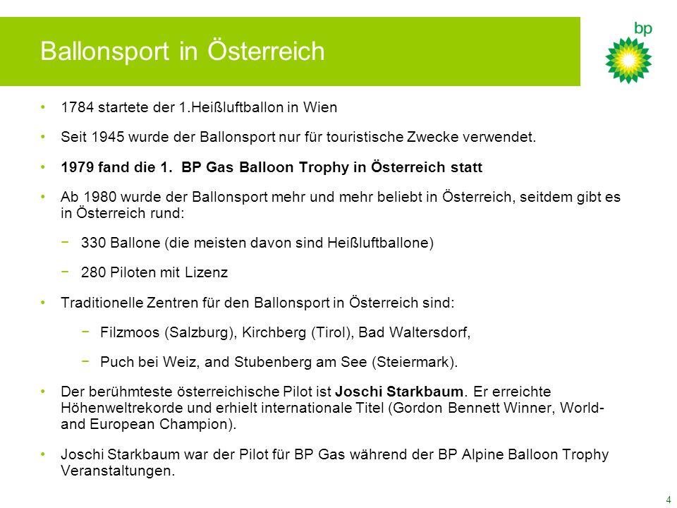 Ballonsport in Österreich