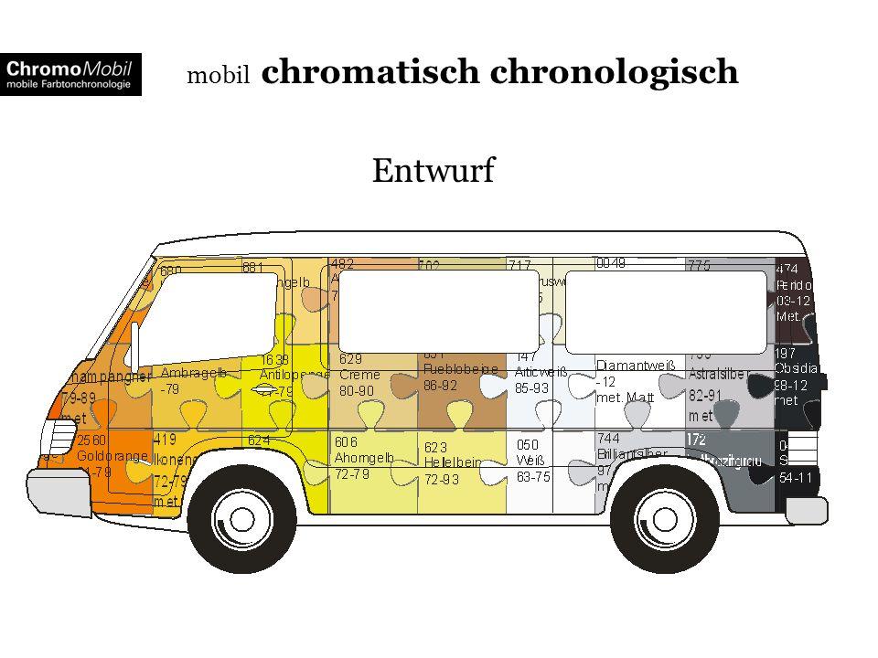 mobil chromatisch chronologisch Entwurf