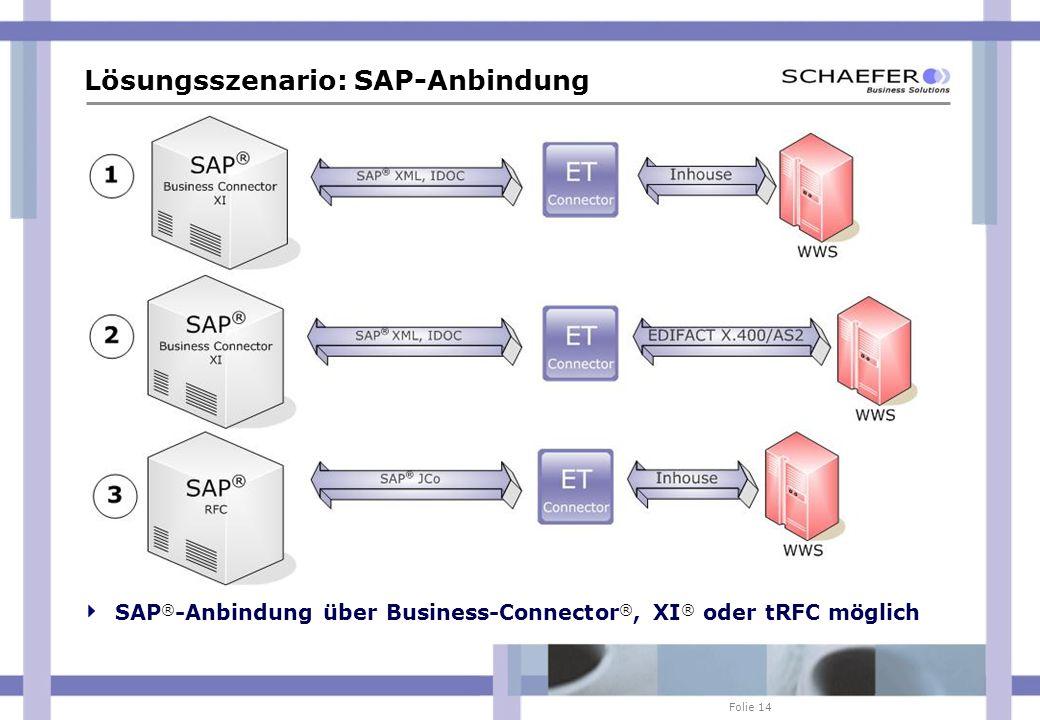 Lösungsszenario: SAP-Anbindung