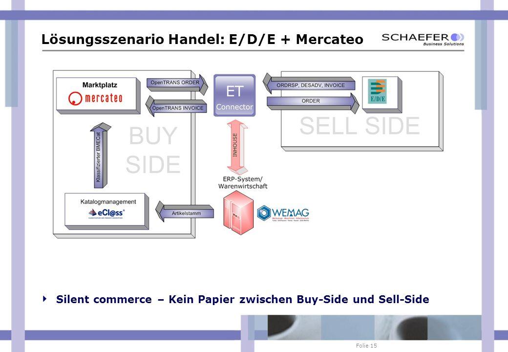 Lösungsszenario Handel: E/D/E + Mercateo