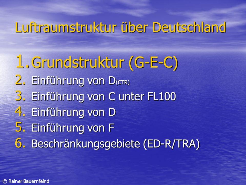 Luftraumstruktur über Deutschland