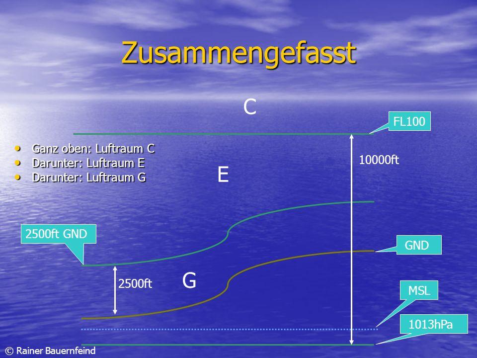 Zusammengefasst C E G FL100 Ganz oben: Luftraum C Darunter: Luftraum E