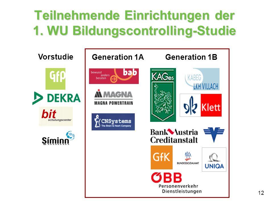 Teilnehmende Einrichtungen der 1. WU Bildungscontrolling-Studie